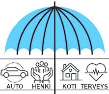 Vakuutusten vertailu ja hintaan vaikuttavat tekijät [kuva]
