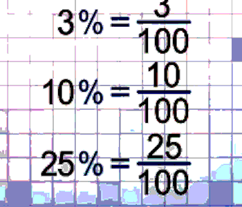 Miten lasketaan prosentti ? [kuva]
